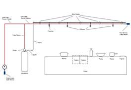 Plano de instalación Fire-Tex6C y 10C
